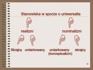 Spór o uniwersalia oraz problem esencjalizmu