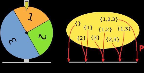 Dyscypliny matematyki